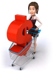 Pouvoir d'achat