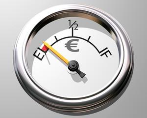 Euro gauge