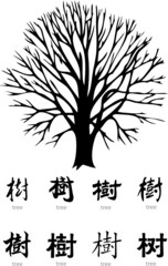 tree vector with chinese word and english translation