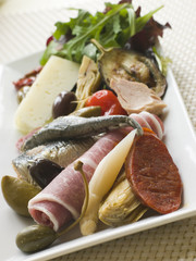 Plate of Cold Meats