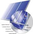 Solarzelle Schnitt