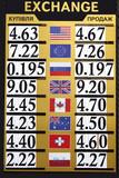 Money Exchange rates board in Ukraine poster
