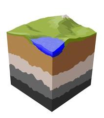 sezione di terra