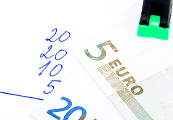 financial calculations with Euros