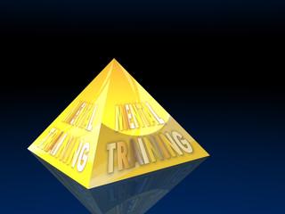 Pyramide Mentaltraining