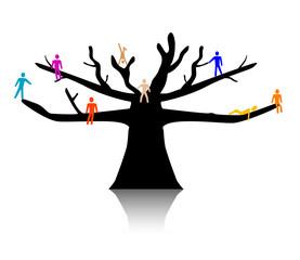 People in treetop.
