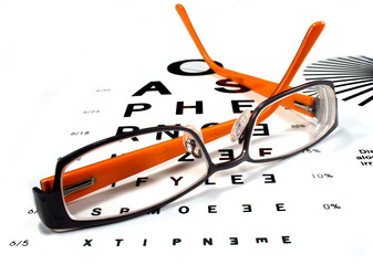 Reading glasses on eye chart
