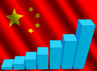 bar chart and rippled Chinese flag illustration