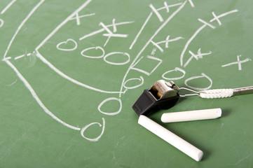 A football play diagram drawn with chalk on a challkboard
