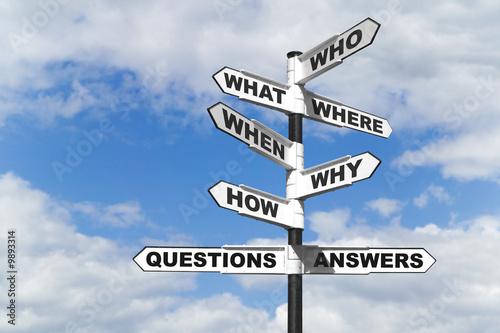Obraz koncepcyjny sześciu najczęściej zadawanych pytań