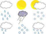 Set of different weather forecast symbols poster
