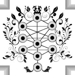 kabbalah - sephiroth - vector