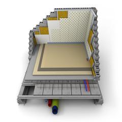 Cube techno chambre top view