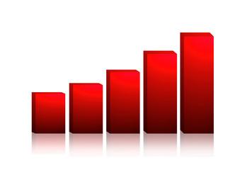 bar chart red 2