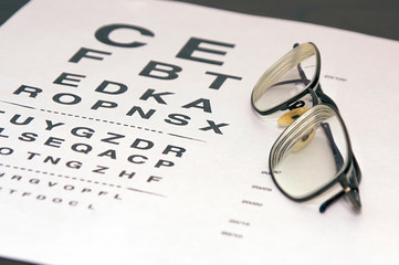 modern eyeglasses resting on eyechart at an angle