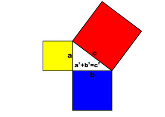 Pythagoras theorem of right triangles