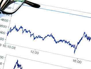 Die Börsenkurse