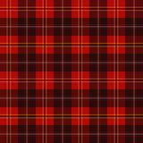 Scotiish plaid poster