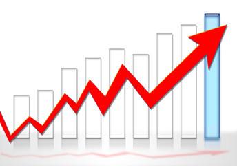 Financial Growth Bar Chart