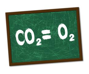 co2=o2