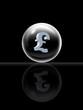 UK pound bubble