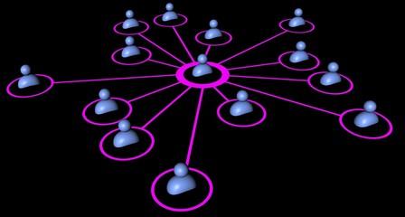 social network 3