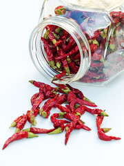 Peppers in the jar