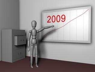 Umsatz 2009
