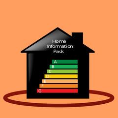 Home information pack symbol