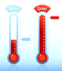 Thermometer graphic showing progress towards goal