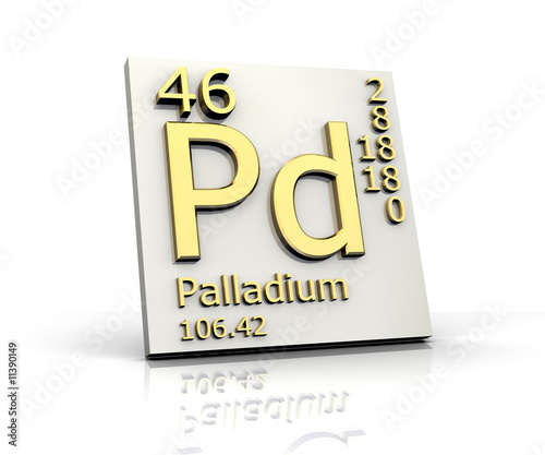 Palladium form Periodic Table of Elements