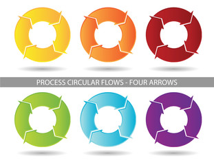Presentation Graphic - Four Arrow Process Circular Flow