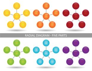 Presentation Graphics - Radial Diagram - Five Parts