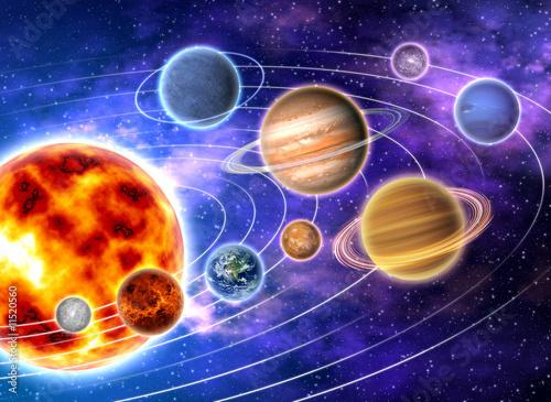 Zdjęcia na płótnie, fototapety na wymiar, obrazy na ścianę : Solar system