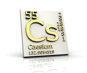 Caesium form Periodic Table of Elements