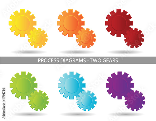 Presentation Graphics - Process Gears