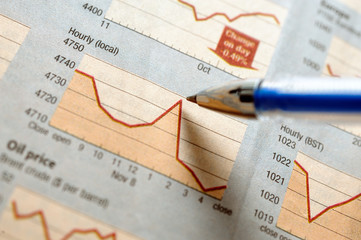 Stock chart in financial newspaper