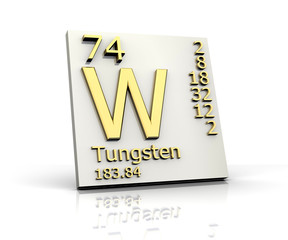 Tungsten form Periodic Table of Elements