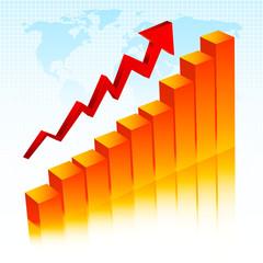 Rising world profits