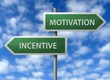 Roadside Signpost - Motivation & Incentive