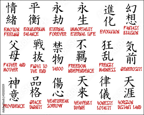 Chinese Symbol Meaning