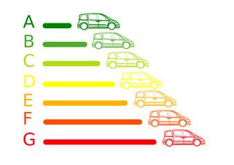 performance énergétique automobile