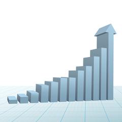 Progress growth bar chart up arrow on graph paper