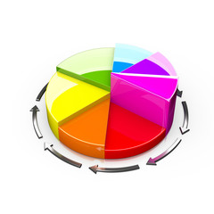 Colorful 3d pie graph with arrows around isolated on white