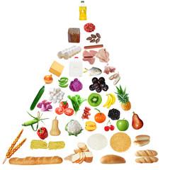Senior Food Pyramid