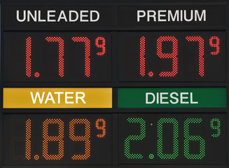 gas price is lower again