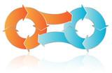Merging Process Flows poster