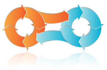 Merging Process Flows