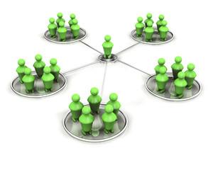 Reseau social 3D ecologie bio