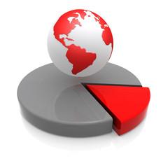 World Percentage